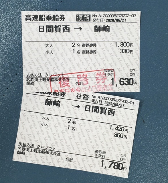 往復チケット
